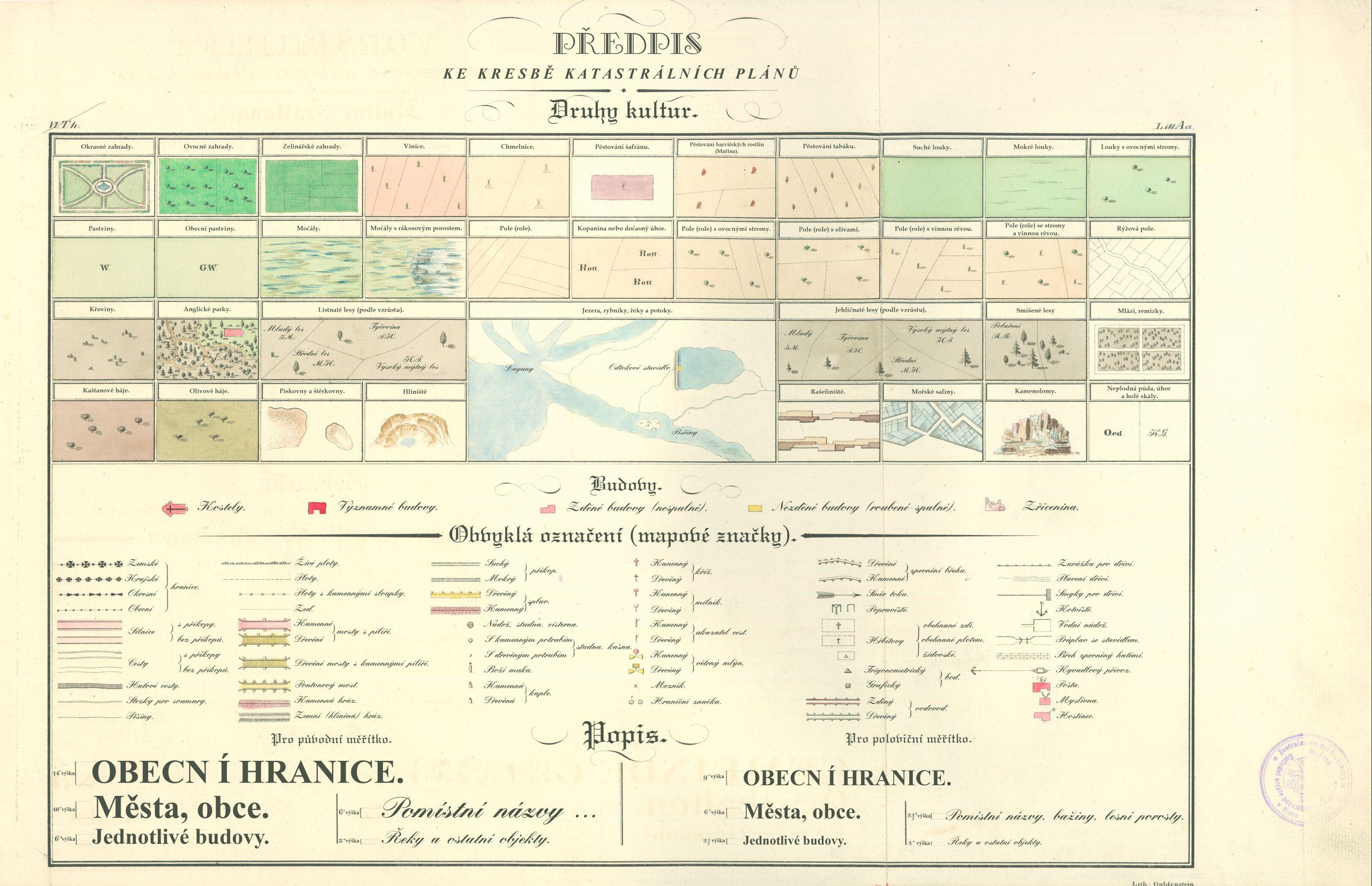 Historicka Mapa Z Roku 1841 Stabilni Katastr Starokolinsky